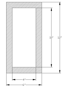 Moment of Inertia of Hollow rectangular section