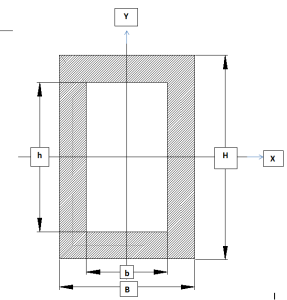 Moment Of Inertia Of Hollow Rectangular Section Example