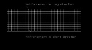 Reinforcement in longer and shorter direction