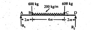 simply supported beam with udl and point load, shear force diagram, bending moment diagram