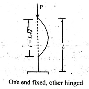 One End Fixed and Other Hinged| Column End Condition