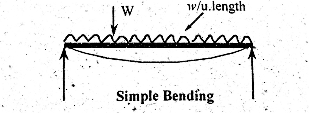 Simple Bending Stress, ordinary bending,